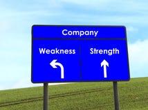 Signe de faiblesse et de force Photographie stock
