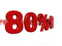 Signe de pourcentage Photo stock