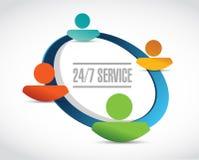 24-7 signe de réseau de personnes de service illustration de vecteur