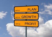 Signe de route à la prospérité Photographie stock libre de droits