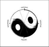 Signe de Yin et de Yang Photographie stock libre de droits