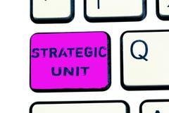 Signe des textes montrant l'unité stratégique Le centre de profits conceptuel de photo s'est concentré sur l'offre et le segment  images libres de droits