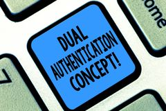 Signe des textes montrant le double concept d'authentification La photo conceptuelle a besoin de deux types de qualifications pou photo libre de droits