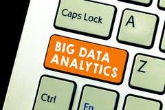 Signe des textes montrant le grand Analytics de données Photo conceptuelle le processus d'examiner de grands et divers ensembles  photo libre de droits