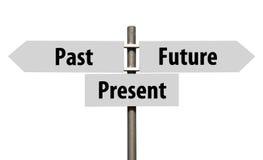 Signe passé et présent et futur Images stock