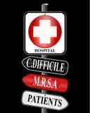 Signe superbe d'anomalie de MRSA Images libres de droits