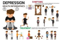 Signes de dépression et concept infographic de symptômes Major Depress illustration stock