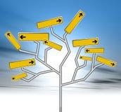 Signes de route Image stock