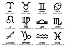 Signes de zodiaque Photos libres de droits