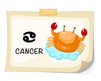 Signes de zodiaque - Cancer Images stock