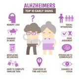 Signes du principal 10 de la maladie d'alzheimers Images libres de droits