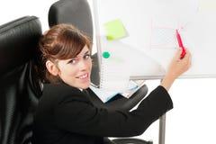 Signora di affari ad un whiteboard Immagine Stock