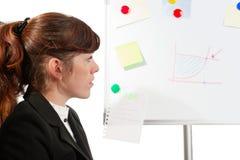 Signora di affari ad un whiteboard Immagini Stock
