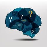 Signos del cerebro y de interrogación - preguntas Fotografía de archivo
