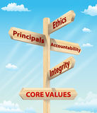 Signpost. Core Values Signpost Meaning Integrity Ethics Principals And Accountability Stock Images