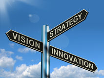 Signpost da inovação da estratégia da visão Fotos de Stock