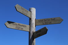 Signpost Royalty Free Stock Photo