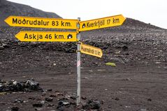Signpost in Iceland Stock Images