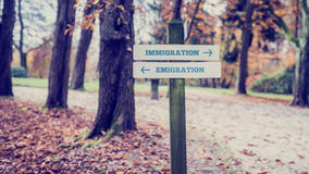 Signpost for Immigration and Emigration Concept. Old Wooden Signpost at the Peaceful Park with Conceptual Directions for Immigration and Emigration royalty free stock photography