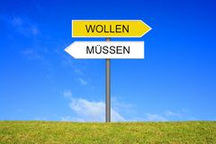 Signpost showing Must or Want german. Signpost outside is showing Must or Want in german language royalty free stock image