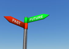 Future Past Direction Sign royalty free illustration