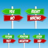 Signposts Stock Photography