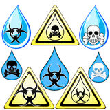 Signs for dangerous liquid Stock Image