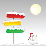 Signs and Snowman Royalty Free Stock Photography