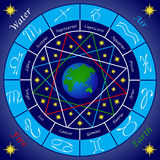 Signs of the Zodiac on a blue circle. Signs of the Zodiac and the elements Stock Photos