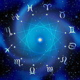 Signs of zodiac Stock Image
