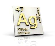 Silbernes Formular periodische Tabelle der Elemente Stockfotos