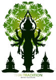 Silhouette Brahma rama and thai tradition. Pattern Stock Images