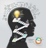Silhouette businessman thinking idea. Royalty Free Stock Image