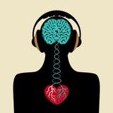 Silhouette d'homme avec le cerveau et le coeur Photographie stock libre de droits