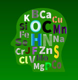 The silhouette of a human head. Made out of letters on a green background Royalty Free Stock Image