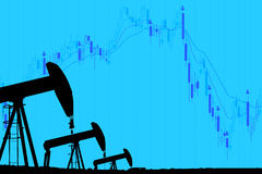 Silhouette industrial oil pump jack and falling oil graph on the Royalty Free Stock Photo