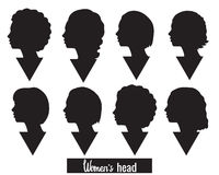 Silhouette of woman head. Vector set silhouette of woman head. Black illustration of side view of face. Isolated on white background Stock Image