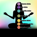 Silhouette of woman with symbols of chakra. EPS 8 Stock Images