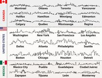 Silhouettes d'horizons de villes de Canada, des Etats-Unis et du Mexique Image stock