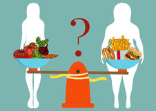 Silhouettes of women thin and thick with vegetables and fast foo. D. The concept of weight loss. Healthy and unhealthy food. Vector. Hand drawn Stock Photography