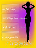 Silhouettez la femme mince infographic avec 4 astuces pour être mince Images stock