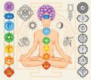Silueta del hombre con chakras Imagen de archivo libre de regalías