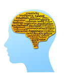 Siluetta della testa e del cervello nei concetti Immagine Stock