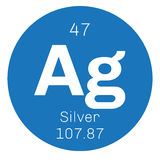 Silver chemical element Royalty Free Stock Images