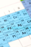 Silver element. Periodic table symbol Ag selective focus royalty free stock photos