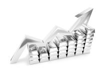 Silver index chart titanium ingots Royalty Free Stock Image