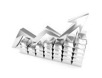 Silver index chart titanium ingots Royalty Free Stock Photo
