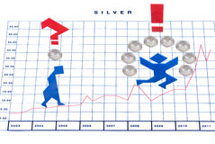 Silver Prices Chart Royalty Free Stock Image