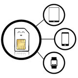 A sim card info graphic with gadgets Royalty Free Stock Photos