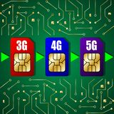 SIM cards 3g, 4g, 5g on the background of the chip, electronic board. Vector Illustration stock illustration
